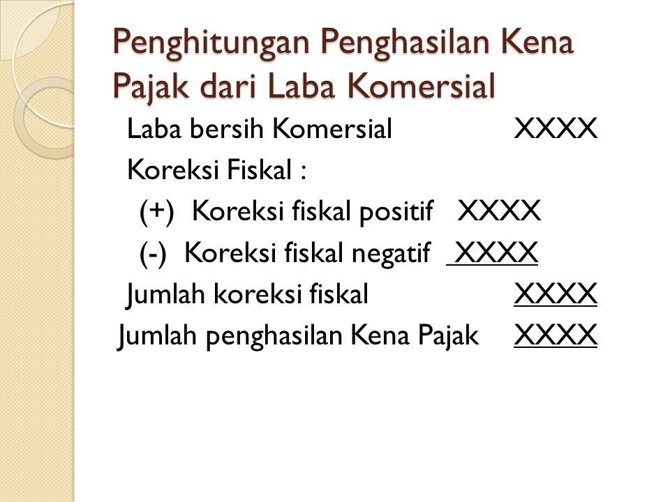Penghitungan Penghasilan Kena Pajak dari Laba Komersial Laba bersih Komersial XXXX Koreksi Fiskal : (+) Koreksi fiskal positif XXXX (-) Koreksi fiskal