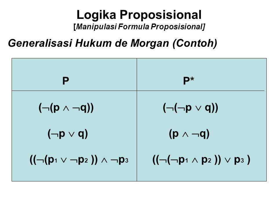 Logika Proposisional [Manipulasi Formula Proposisional] Generalisasi Hukum de Morgan (Contoh) P P* (  (p   q)) (  (  p  q)) (  p  q) (p   q)