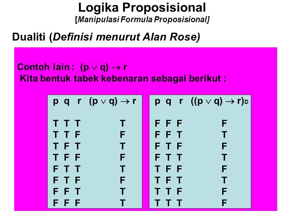 Logika Proposisional [Manipulasi Formula Proposisional] Dualiti (Definisi menurut Alan Rose) Contoh lain : (p  q)  r Kita bentuk tabek kebenaran seb