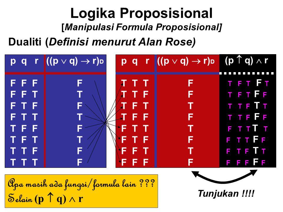 Logika Proposisional [Manipulasi Formula Proposisional] Dualiti (Definisi menurut Alan Rose) p q r ((p  q)  r) D F F F F F F T T F T F F F T T T T F