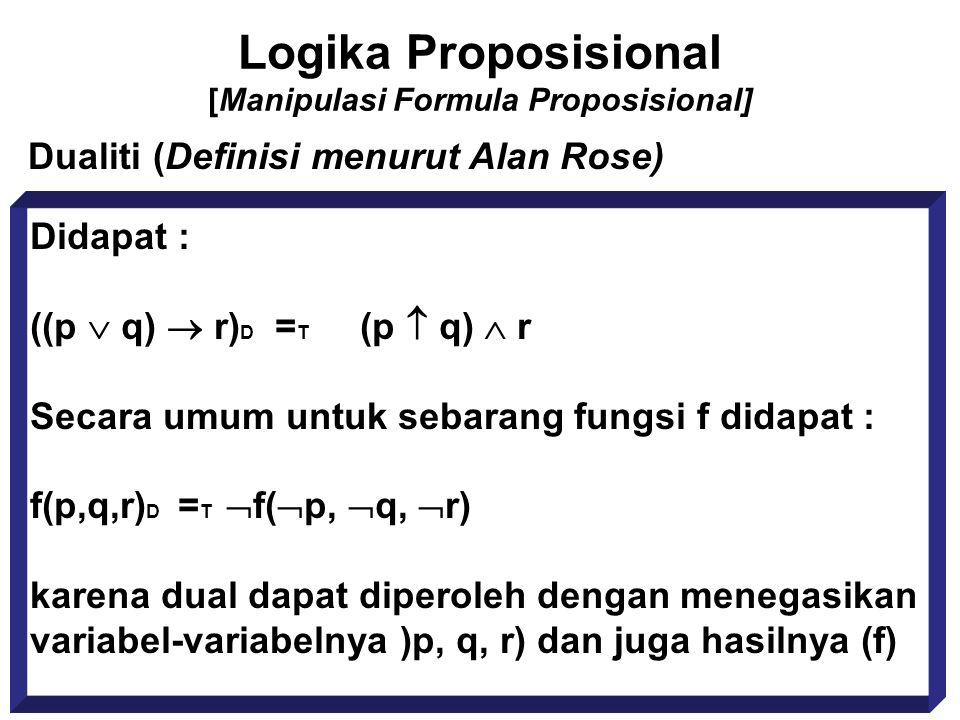 Logika Proposisional [Manipulasi Formula Proposisional] Dualiti (Definisi menurut Alan Rose) Didapat : ((p  q)  r) D = T (p  q)  r Secara umum unt