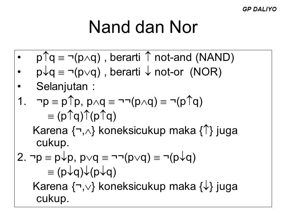 Nand dan Nor p  q  ¬(p  q), berarti  not-and (NAND) p  q  ¬(p  q), berarti  not-or (NOR) Selanjutan : 1.¬p  p  p, p  q  ¬¬(p  q)  ¬(p 