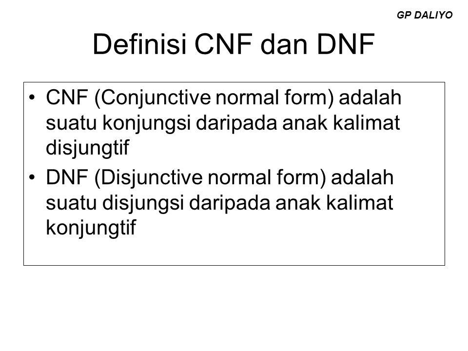 Definisi CNF dan DNF CNF (Conjunctive normal form) adalah suatu konjungsi daripada anak kalimat disjungtif DNF (Disjunctive normal form) adalah suatu