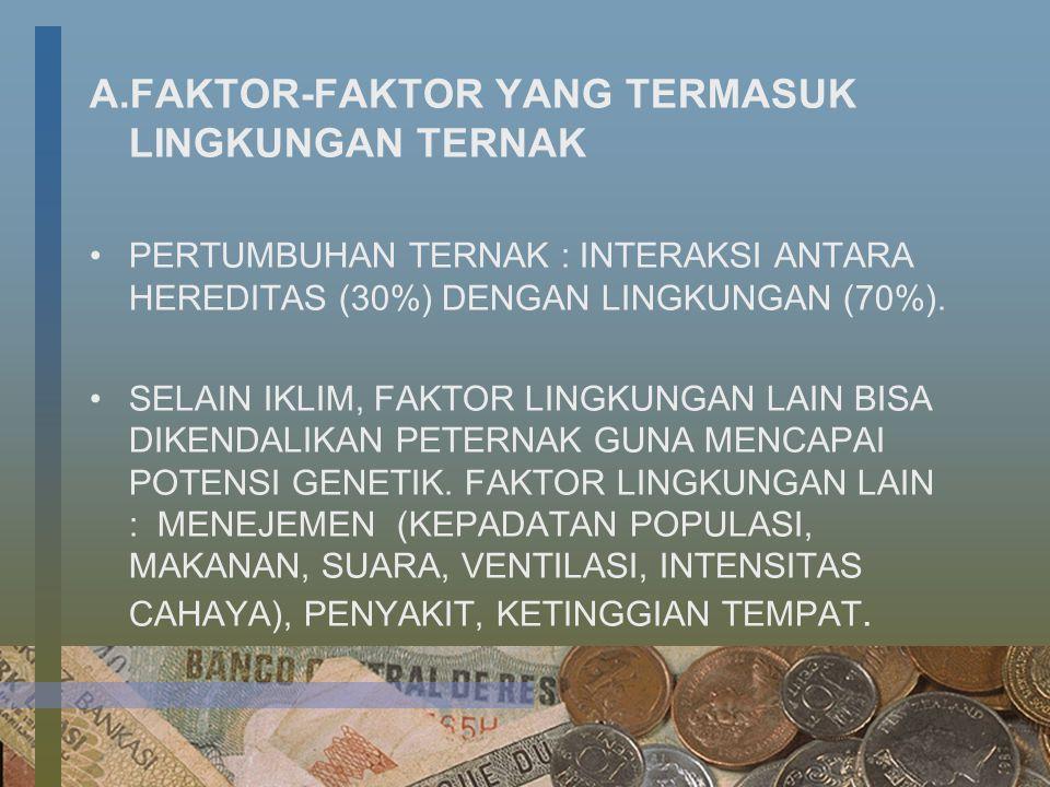 A.FAKTOR-FAKTOR YANG TERMASUK LINGKUNGAN TERNAK PERTUMBUHAN TERNAK : INTERAKSI ANTARA HEREDITAS (30%) DENGAN LINGKUNGAN (70%). SELAIN IKLIM, FAKTOR LI