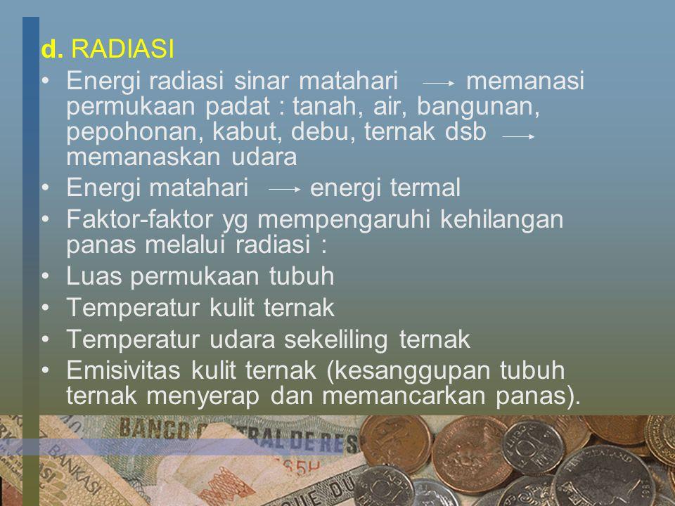 d. RADIASI Energi radiasi sinar matahari memanasi permukaan padat : tanah, air, bangunan, pepohonan, kabut, debu, ternak dsb memanaskan udara Energi m