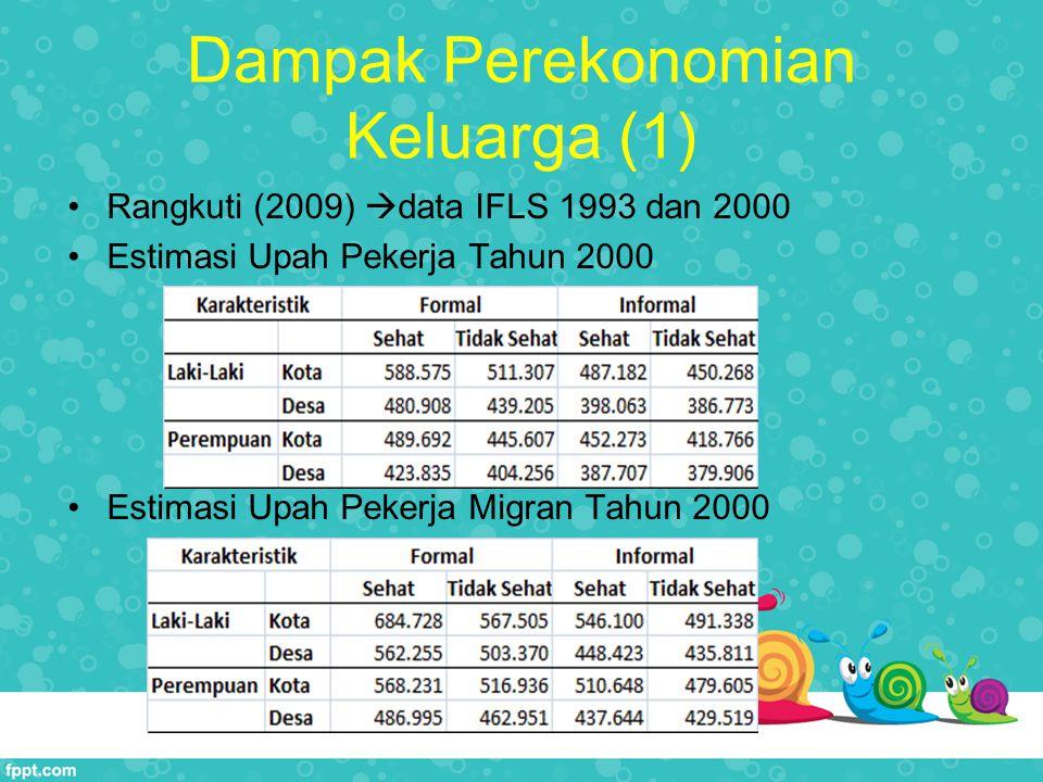 Dampak Perekonomian Keluarga (1) Rangkuti (2009)  data IFLS 1993 dan 2000 Estimasi Upah Pekerja Tahun 2000 Estimasi Upah Pekerja Migran Tahun 2000