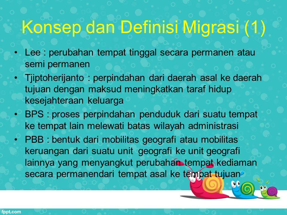 Konsep dan Definisi Migrasi (2) Mantra  migrasi menetap di daerah tertentu  teori kebutuhan dan stress Soemardjan (1988)  migrasi menjadi faktor penting kesejahteraan masyarakat setempat Usman pelly (1998)  Migrasi membawa perubahan di tempat baru