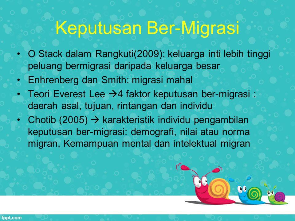 Keputusan Ber-Migrasi O Stack dalam Rangkuti(2009): keluarga inti lebih tinggi peluang bermigrasi daripada keluarga besar Enhrenberg dan Smith: migras