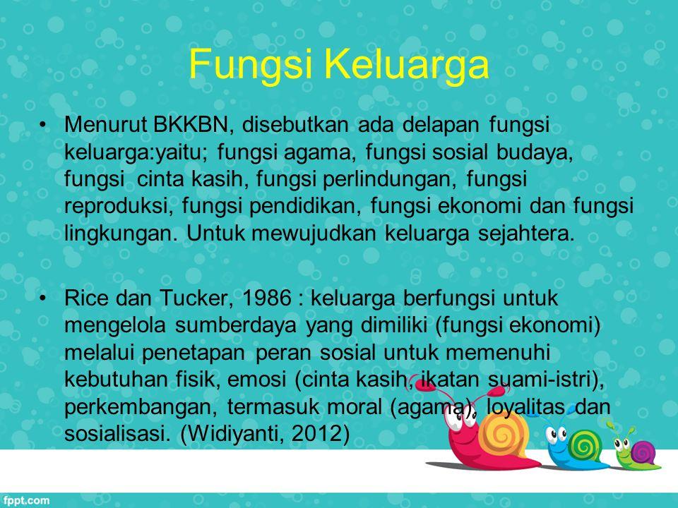 Fungsi Keluarga Menurut BKKBN, disebutkan ada delapan fungsi keluarga:yaitu; fungsi agama, fungsi sosial budaya, fungsi cinta kasih, fungsi perlindung