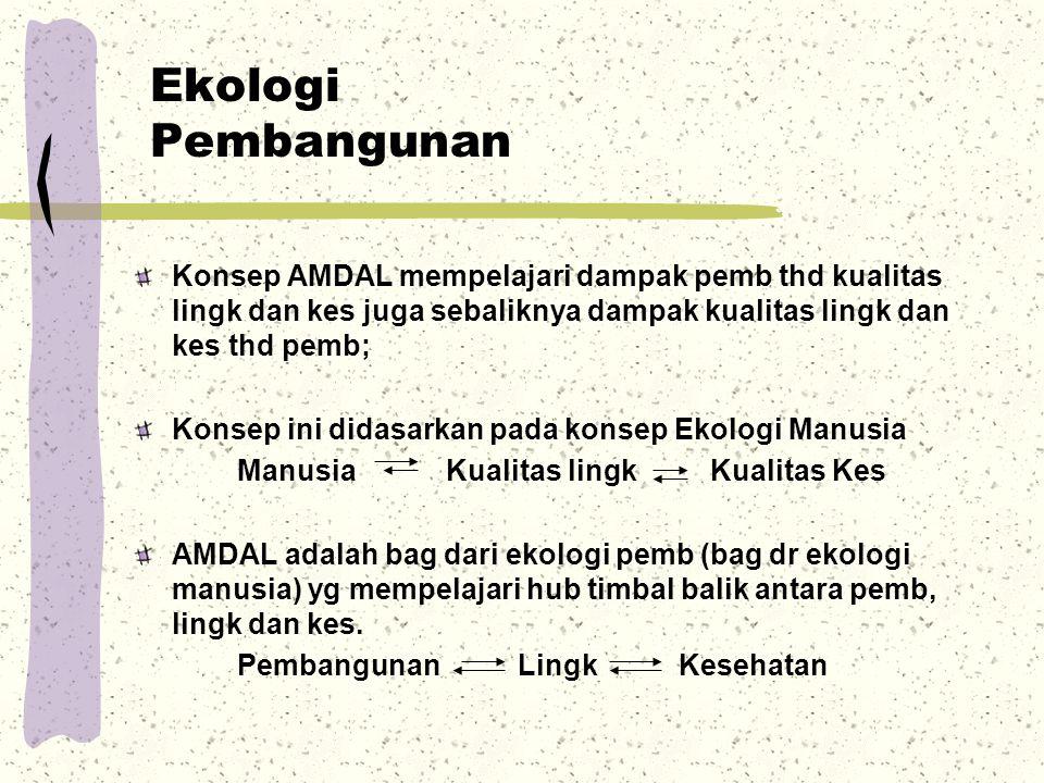 Dampak (1) Dampak adalah pengaruh aktivitas manusia dlm pemb thd kualitas lingkungan dan kes masyarakat Dilain fihak kondisi lingk di Indonesia mengganggu kesejahteraan rakyat o.k.