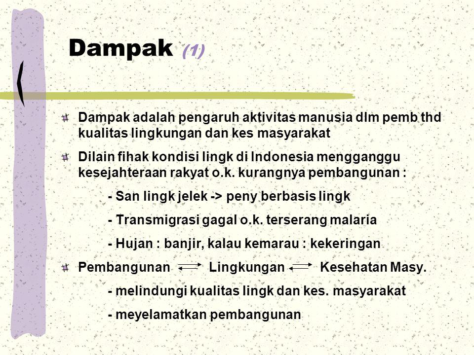 Dampak (1) Dampak adalah pengaruh aktivitas manusia dlm pemb thd kualitas lingkungan dan kes masyarakat Dilain fihak kondisi lingk di Indonesia mengga