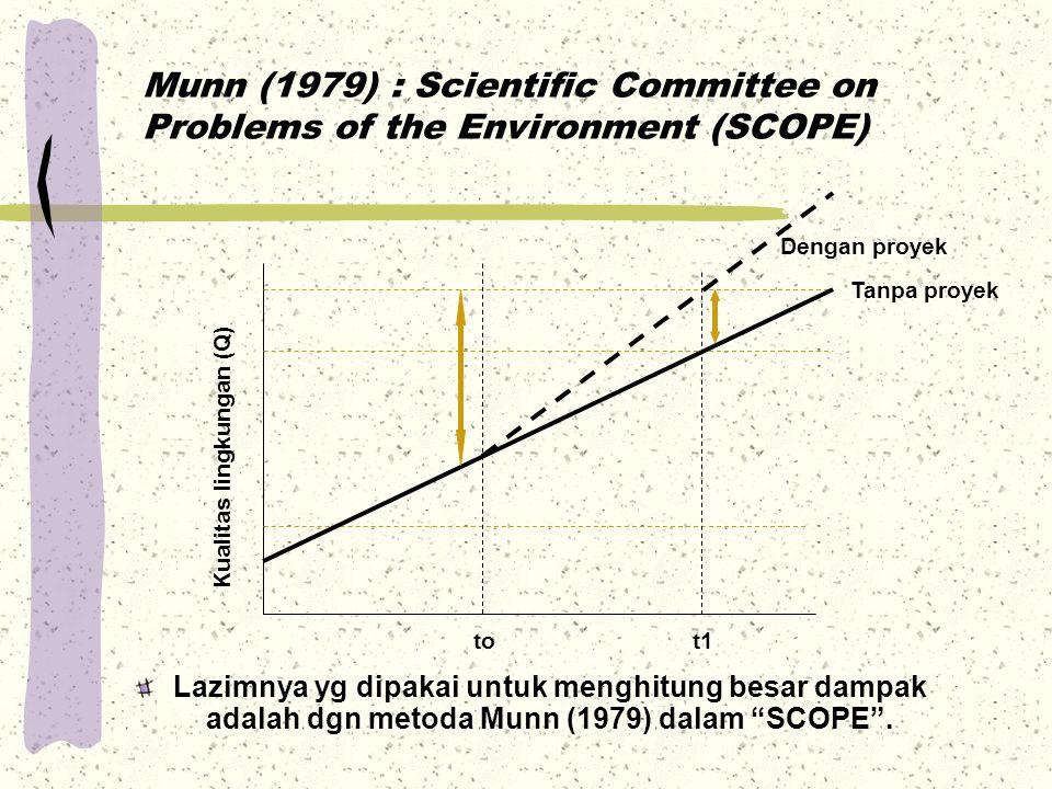 Munn (1979) : Scientific Committee on Problems of the Environment (SCOPE) Lazimnya yg dipakai untuk menghitung besar dampak adalah dgn metoda Munn (19