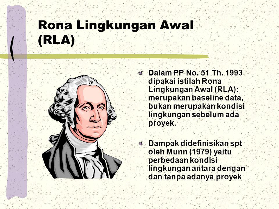 Rona Lingkungan Awal (RLA) Dalam PP No. 51 Th. 1993 dipakai istilah Rona Lingkungan Awal (RLA): merupakan baseline data, bukan merupakan kondisi lingk