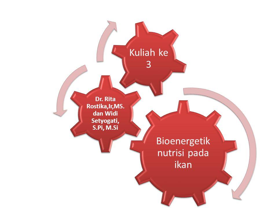 Bioenergetik nutrisi pada ikan Dr. Rita Rostika,Ir,MS. dan Widi Setyogati, S.Pi, M.Si Kuliah ke 3