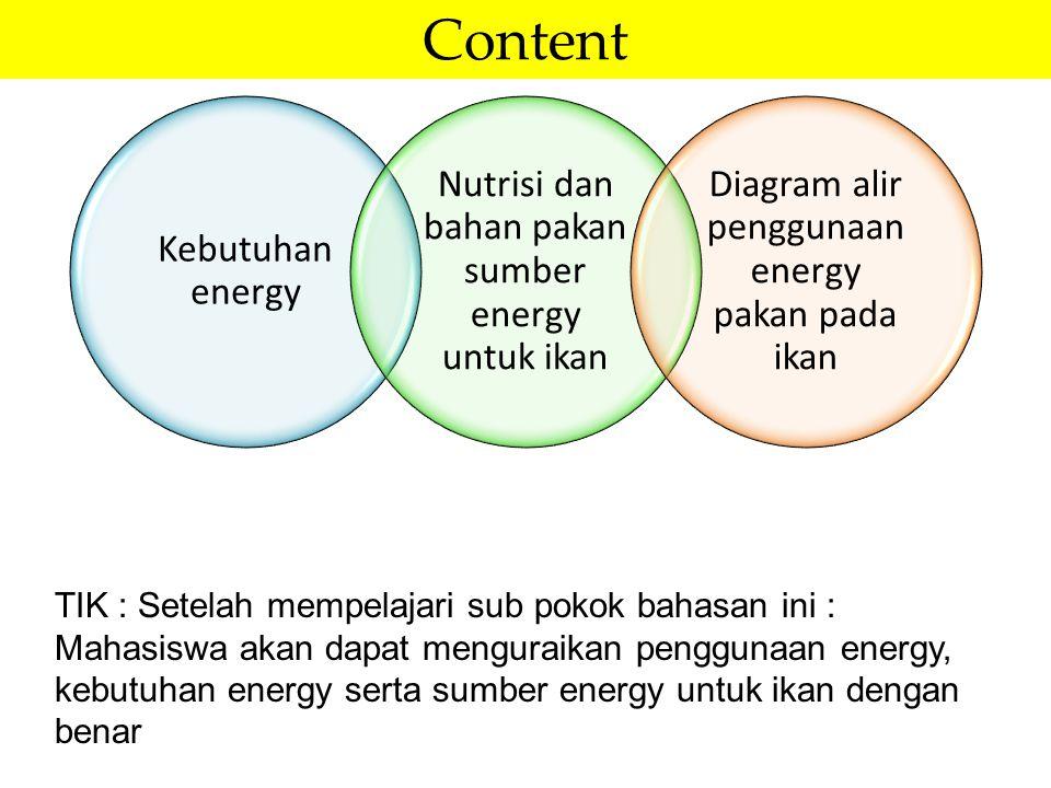 Content Kebutuhan energy Nutrisi dan bahan pakan sumber energy untuk ikan Diagram alir penggunaan energy pakan pada ikan TIK : Setelah mempelajari sub
