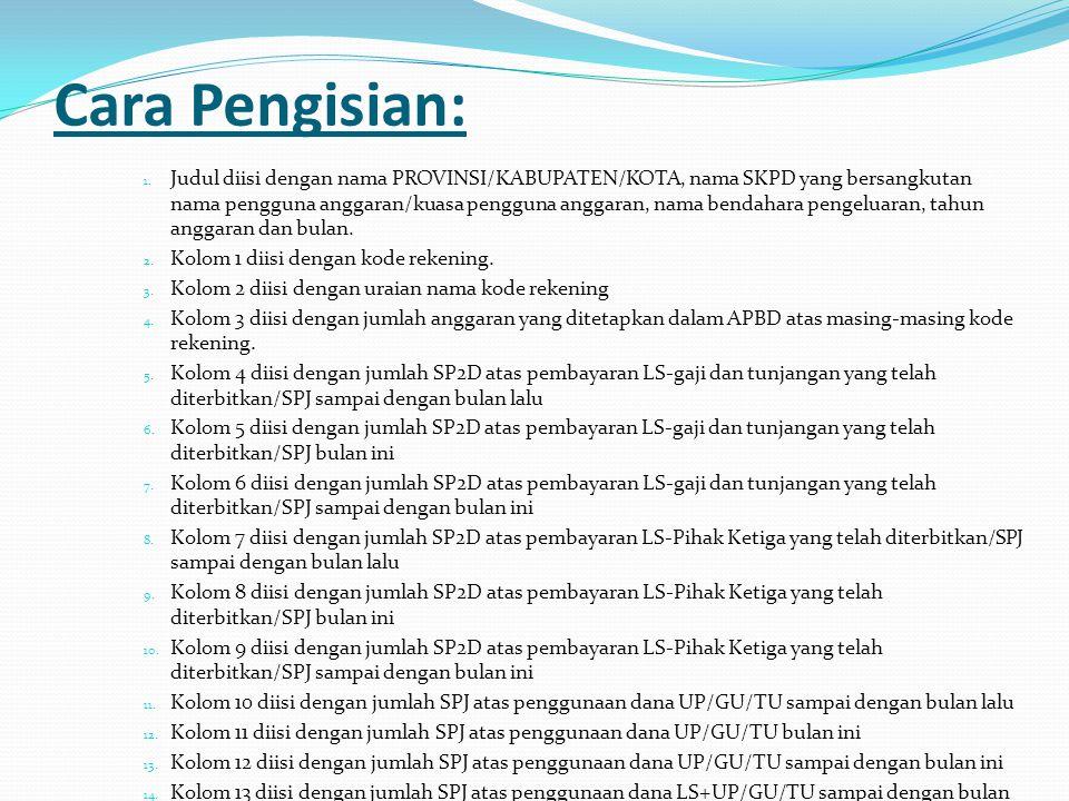 Cara Pengisian: 1. Judul diisi dengan nama PROVINSI/KABUPATEN/KOTA, nama SKPD yang bersangkutan nama pengguna anggaran/kuasa pengguna anggaran, nama b