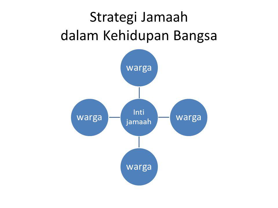 Strategi Jamaah dalam Kehidupan Bangsa Inti jamaah warga