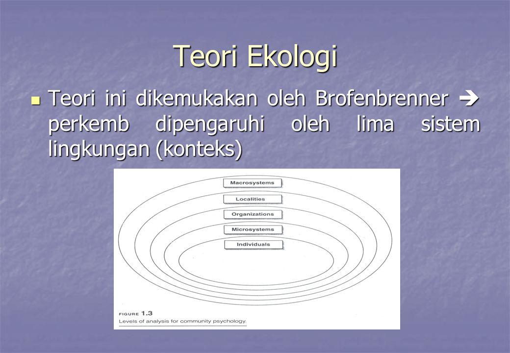 Teori Ekologi Teori ini dikemukakan oleh Brofenbrenner  perkemb dipengaruhi oleh lima sistem lingkungan (konteks) Teori ini dikemukakan oleh Brofenbrenner  perkemb dipengaruhi oleh lima sistem lingkungan (konteks)