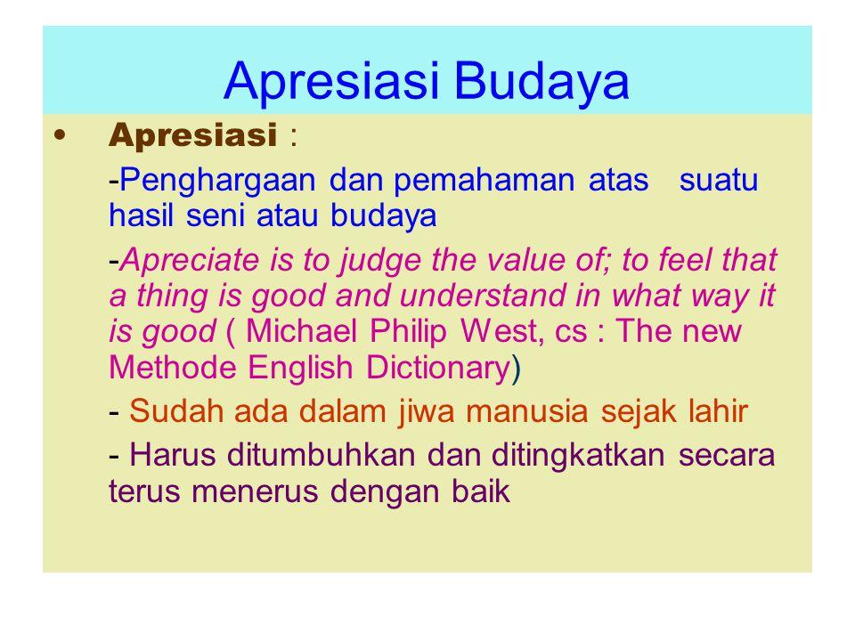 TUJUH UNSUR BUDAYA 1.Bahasa 2. Sistem pengetahuan 3.