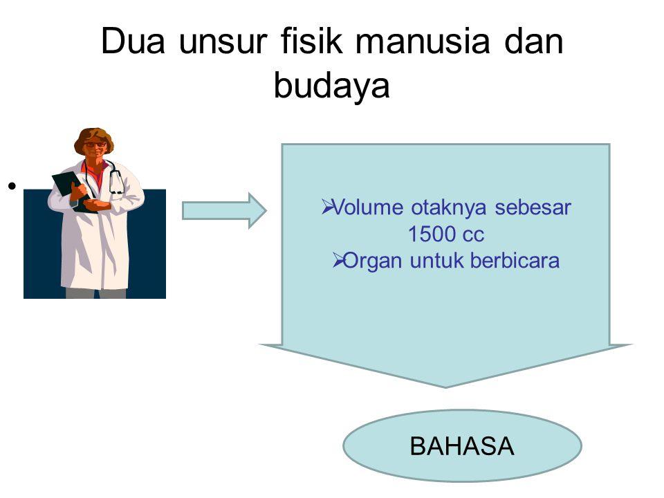 Dua unsur fisik manusia dan budaya  Volume otaknya sebesar 1500 cc  Organ untuk berbicara BAHASA