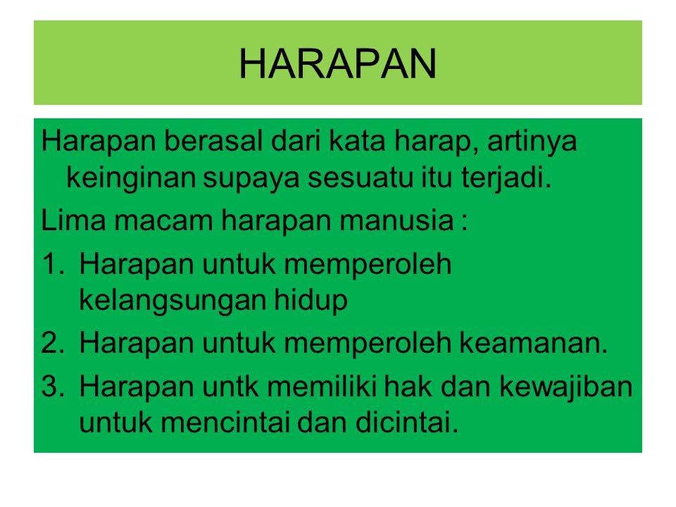 HARAPAN Harapan berasal dari kata harap, artinya keinginan supaya sesuatu itu terjadi. Lima macam harapan manusia : 1.Harapan untuk memperoleh kelangs