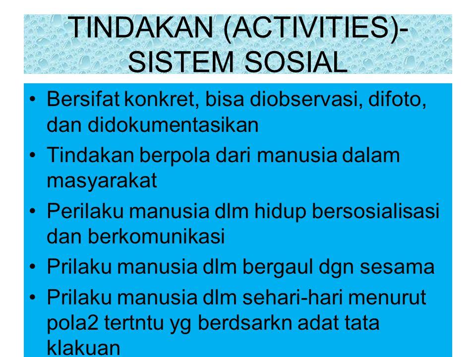 TINDAKAN (ACTIVITIES)- SISTEM SOSIAL Bersifat konkret, bisa diobservasi, difoto, dan didokumentasikan Tindakan berpola dari manusia dalam masyarakat P