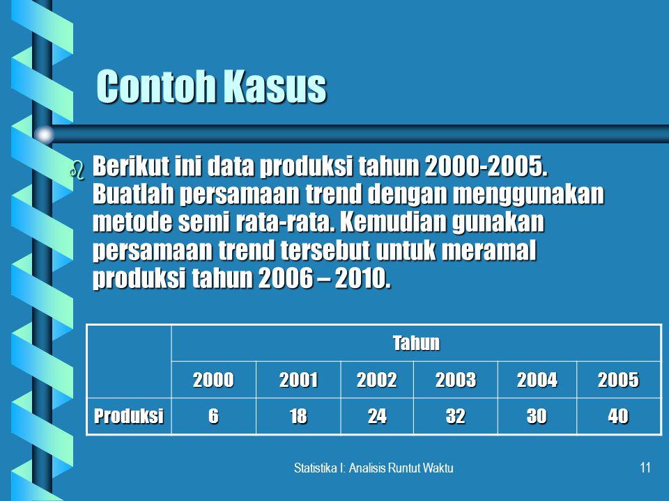 Statistika I: Analisis Runtut Waktu11 Contoh Kasus b Berikut ini data produksi tahun 2000-2005. Buatlah persamaan trend dengan menggunakan metode semi