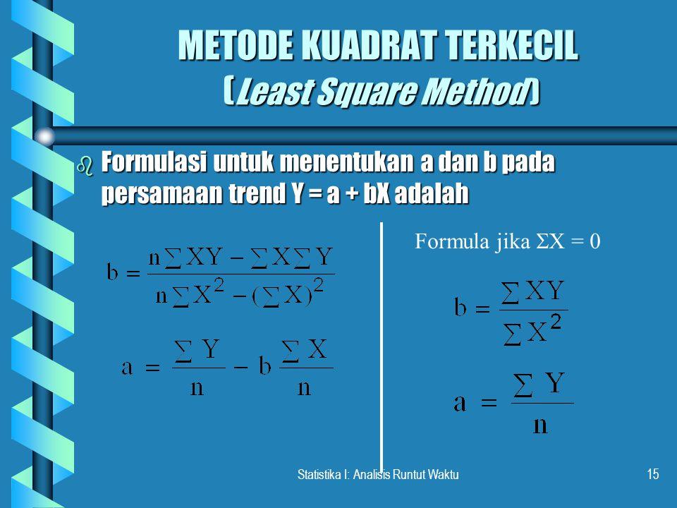 Statistika I: Analisis Runtut Waktu15 METODE KUADRAT TERKECIL ( Least Square Method ) b Formulasi untuk menentukan a dan b pada persamaan trend Y = a + bX adalah Formula jika  X = 0
