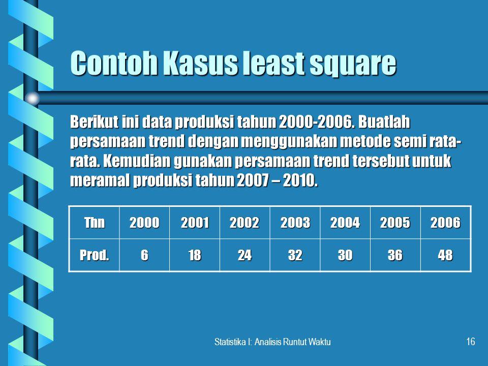 Statistika I: Analisis Runtut Waktu16 Contoh Kasus least square Berikut ini data produksi tahun 2000-2006. Buatlah persamaan trend dengan menggunakan