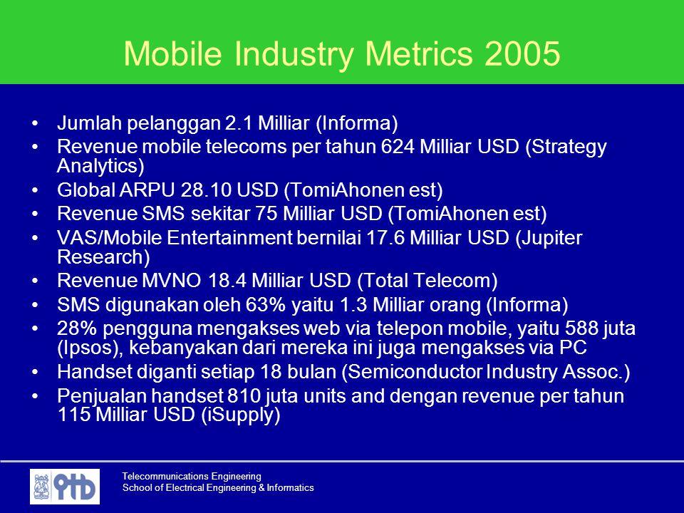 Telecommunications Engineering School of Electrical Engineering & Informatics Mobile Industry Metrics 2005 Jumlah pelanggan 2.1 Milliar (Informa) Reve