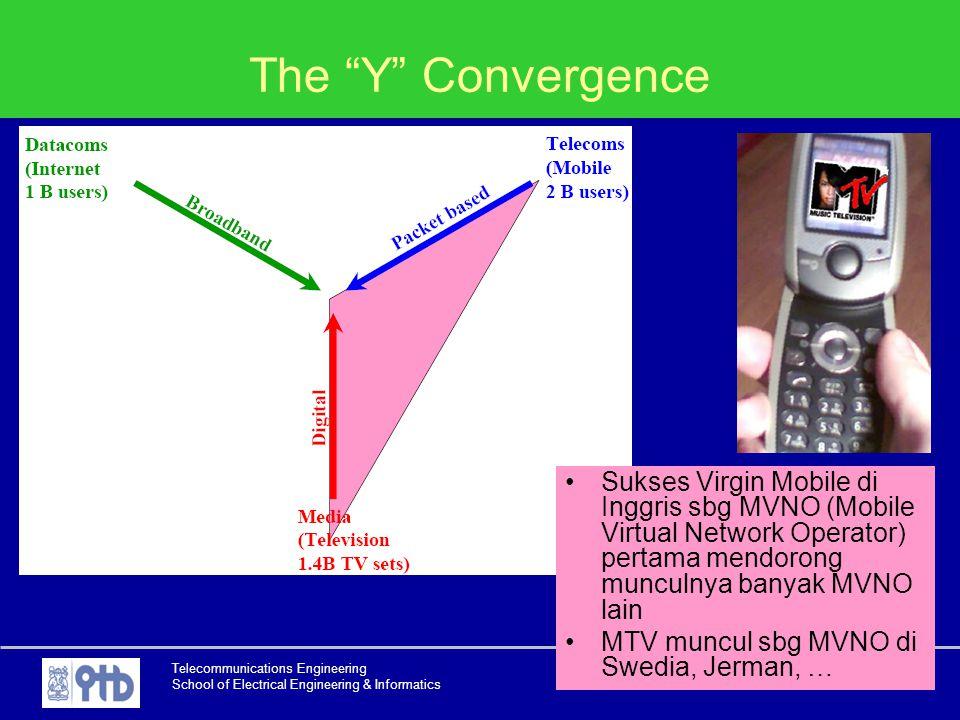 """Telecommunications Engineering School of Electrical Engineering & Informatics The """"Y"""" Convergence Sukses Virgin Mobile di Inggris sbg MVNO (Mobile Vir"""