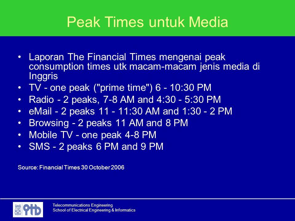 Telecommunications Engineering School of Electrical Engineering & Informatics Peak Times untuk Media Laporan The Financial Times mengenai peak consump
