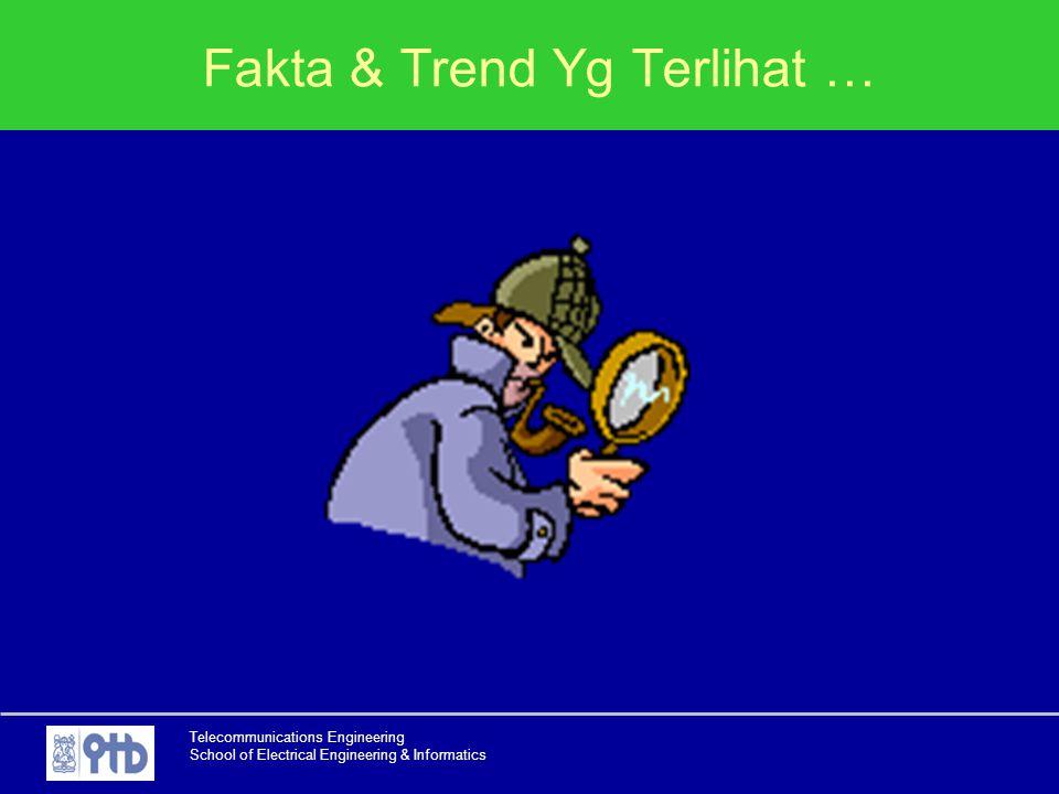 Telecommunications Engineering School of Electrical Engineering & Informatics Fakta & Trend Yg Terlihat …