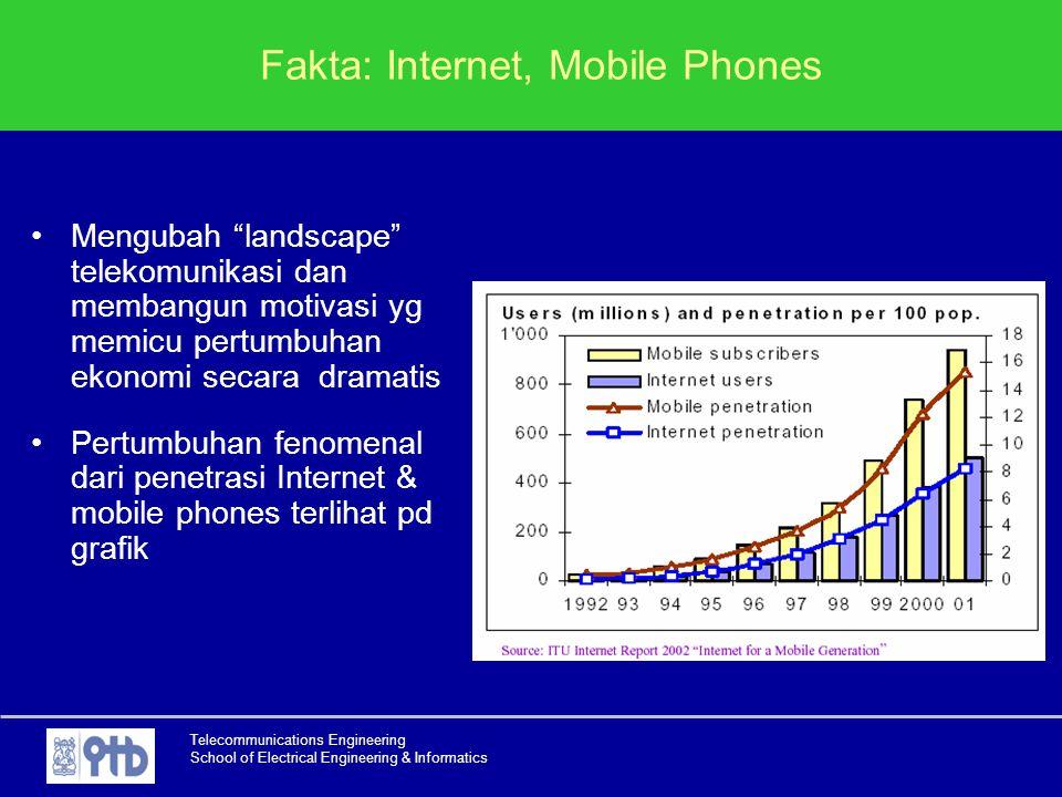 "Telecommunications Engineering School of Electrical Engineering & Informatics Fakta: Internet, Mobile Phones Mengubah ""landscape"" telekomunikasi dan m"