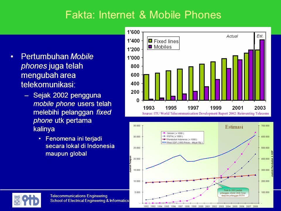Telecommunications Engineering School of Electrical Engineering & Informatics Pertumbuhan Mobile phones juga telah mengubah area telekomunikasi: –Seja