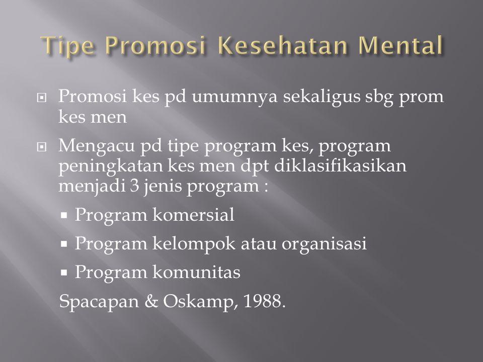  Promosi kes pd umumnya sekaligus sbg prom kes men  Mengacu pd tipe program kes, program peningkatan kes men dpt diklasifikasikan menjadi 3 jenis pr