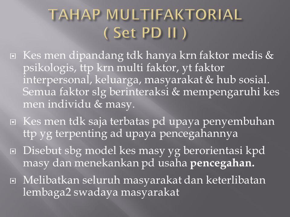  Kes men dipandang tdk hanya krn faktor medis & psikologis, ttp krn multi faktor, yt faktor interpersonal, keluarga, masyarakat & hub sosial. Semua f