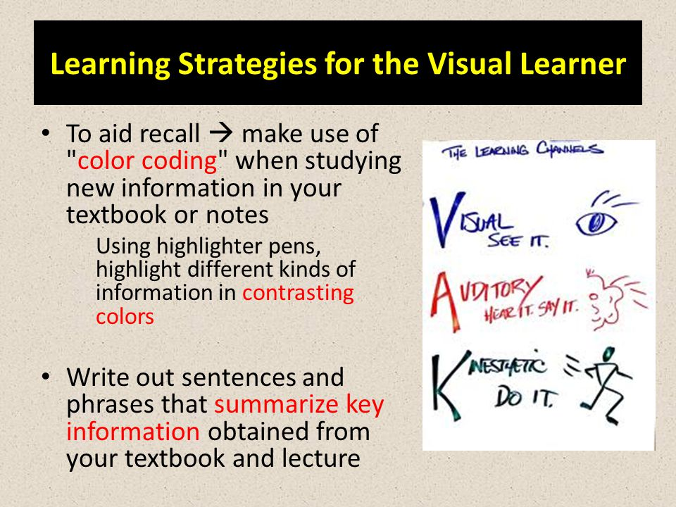 When learning information presented in diagrams or illustrations  write out explanations for the information When a problem involves a sequence of steps  write out in detail how to do each step.