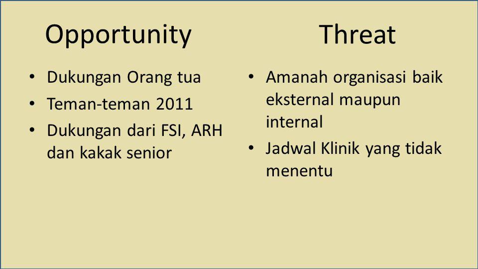 Opportunity Dukungan Orang tua Teman-teman 2011 Dukungan dari FSI, ARH dan kakak senior Amanah organisasi baik eksternal maupun internal Jadwal Klinik yang tidak menentu Threat