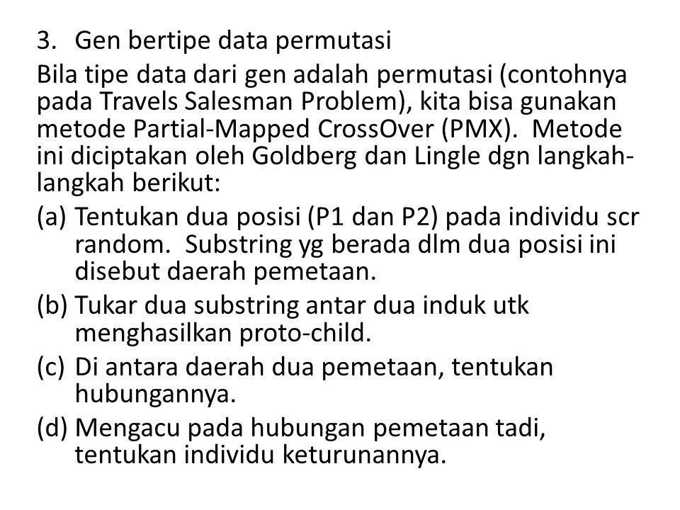 3.Gen bertipe data permutasi Bila tipe data dari gen adalah permutasi (contohnya pada Travels Salesman Problem), kita bisa gunakan metode Partial-Mapp