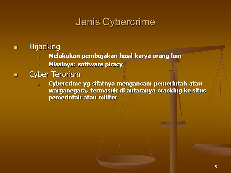 10 Jenis Cybercrime Berdasar motif kegiatannya: Cybercrime sbg tindakan murni kriminal Cybercrime sbg tindakan murni kriminal Motifnya murni kriminalitas Motifnya murni kriminalitas Internet hanya sbg sarana kejahatan Internet hanya sbg sarana kejahatan Misalnya: carding, penyebaran material bajakan, spamming, dll Misalnya: carding, penyebaran material bajakan, spamming, dll Cybercrime sbg kejahatan abu-abu Cybercrime sbg kejahatan abu-abu Sulit ditentukan motifnya (kriminalitas atau bukan) Sulit ditentukan motifnya (kriminalitas atau bukan) Misalnya: Probing Misalnya: Probing Portscanning Portscanning Cybersquatting Cybersquatting Typosquatting Typosquatting