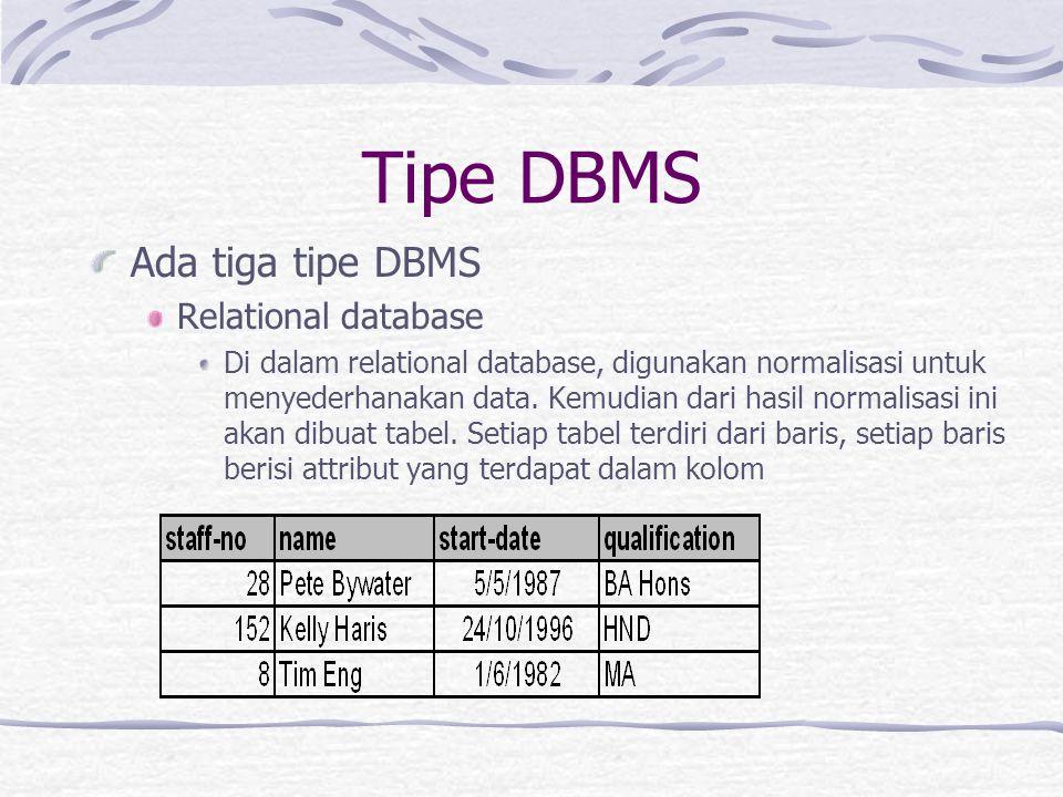 Tipe DBMS Ada tiga tipe DBMS Relational database Di dalam relational database, digunakan normalisasi untuk menyederhanakan data.