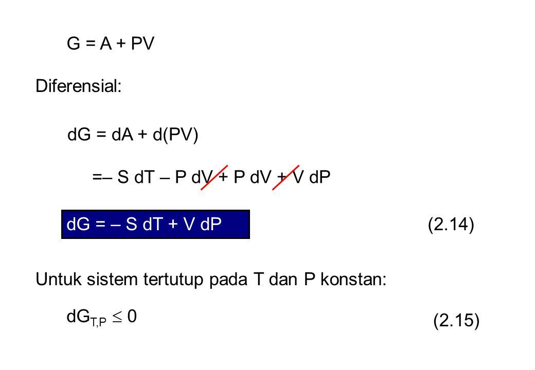 G = A + PV Diferensial: dG = dA + d(PV) =– S dT – P dV + P dV + V dP dG = – S dT + V dP (2.14) Untuk sistem tertutup pada T dan P konstan: dG T,P  0 (2.15)