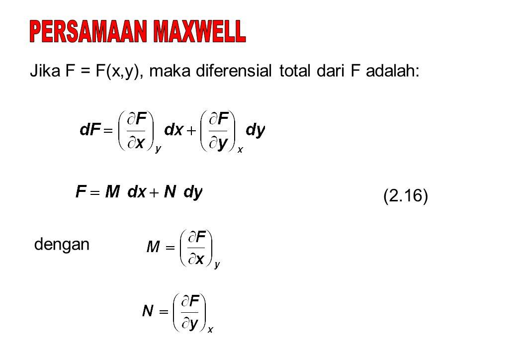 Jika F = F(x,y), maka diferensial total dari F adalah: dengan (2.16)