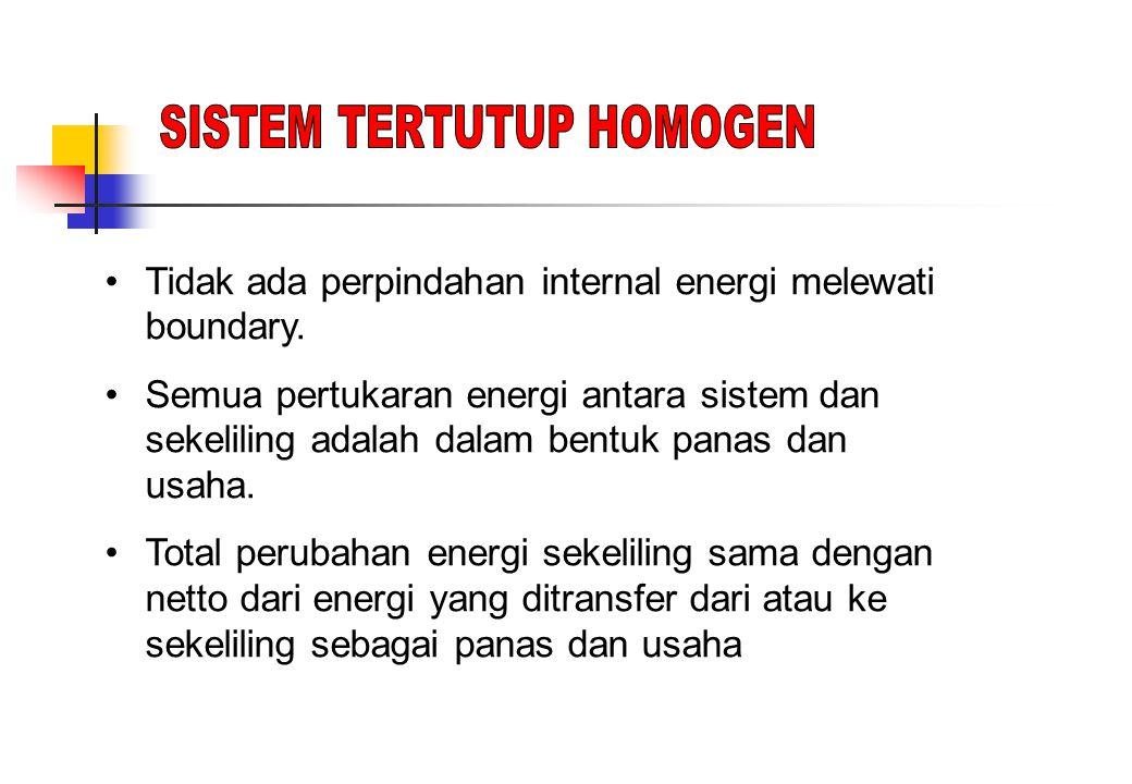 Tidak ada perpindahan internal energi melewati boundary.