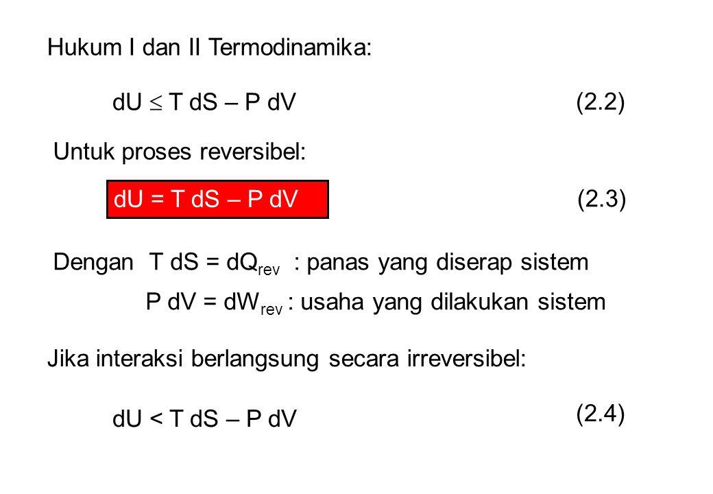 Hukum I dan II Termodinamika: dU  T dS – P dV (2.2) Untuk proses reversibel: dU = T dS – P dV (2.3) Dengan T dS = dQ rev : panas yang diserap sistem P dV = dW rev : usaha yang dilakukan sistem Jika interaksi berlangsung secara irreversibel: dU < T dS – P dV (2.4)