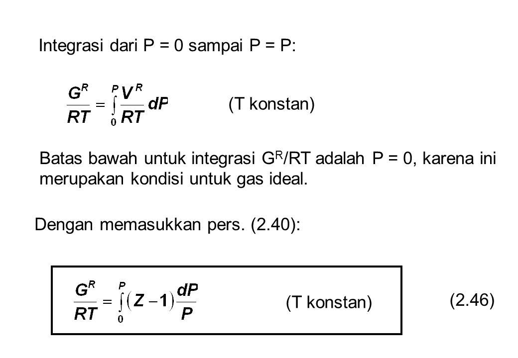 Integrasi dari P = 0 sampai P = P: (T konstan) Dengan memasukkan pers.