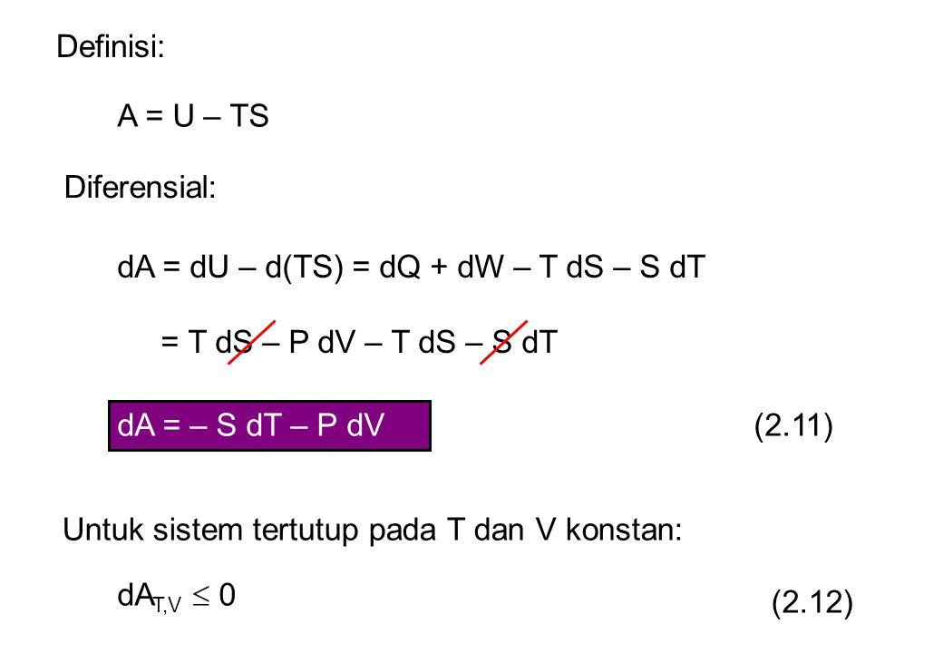 A = U – TS Diferensial: dA = dU – d(TS) = dQ + dW – T dS – S dT = T dS – P dV – T dS – S dT dA = – S dT – P dV (2.11) Untuk sistem tertutup pada T dan V konstan: dA T,V  0 (2.12) Definisi: