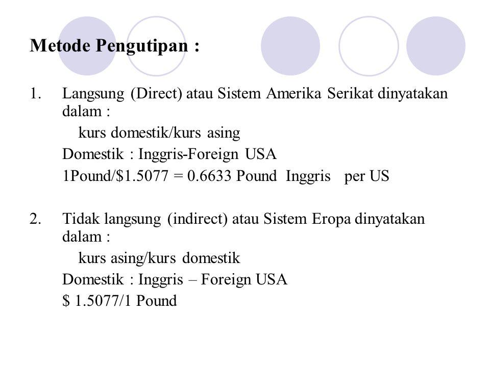 Metode Pengutipan : 1.Langsung (Direct) atau Sistem Amerika Serikat dinyatakan dalam : kurs domestik/kurs asing Domestik : Inggris-Foreign USA 1Pound/