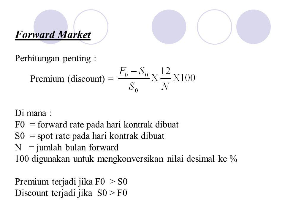 Forward Market Perhitungan penting : Premium (discount) = Di mana : F0 = forward rate pada hari kontrak dibuat S0 = spot rate pada hari kontrak dibuat